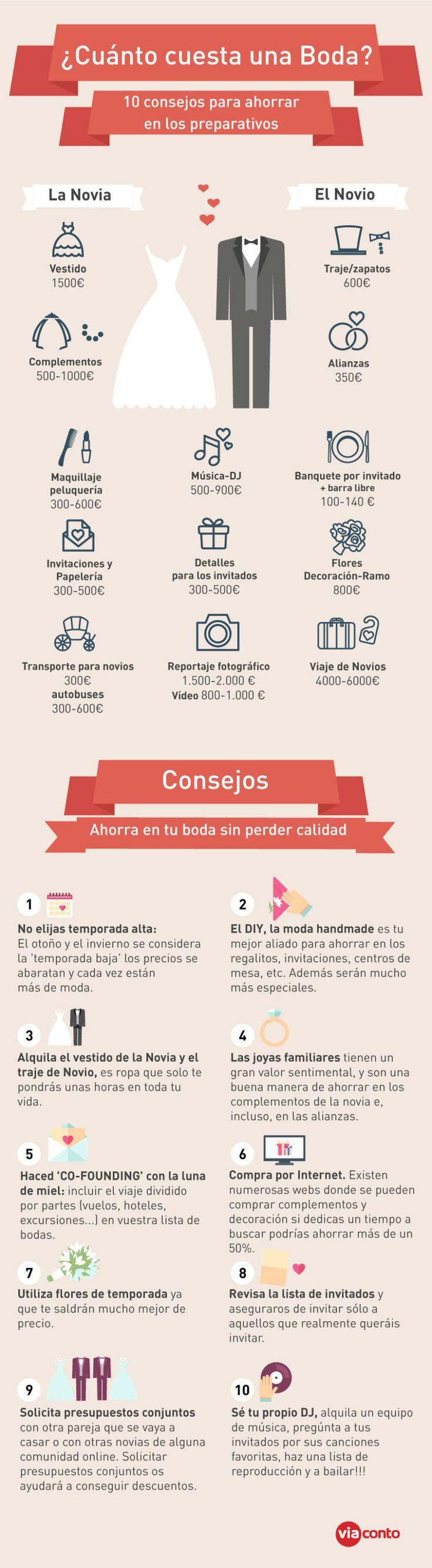 ¿Cuánto Cuesta una Boda Realmente? Te presentamos las cifras. #boda #bodas #infografias