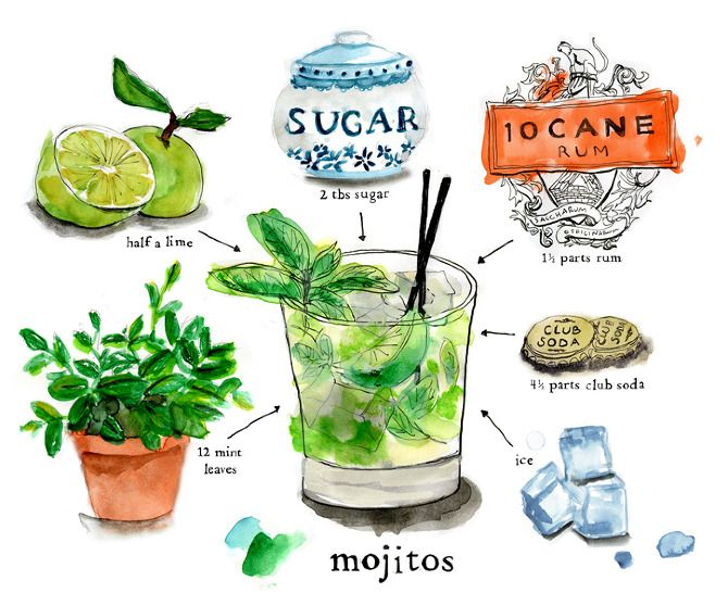 adorable recipe illustrations by lauren monaco!