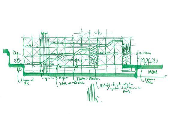 Centre Pompidou_RPBW
