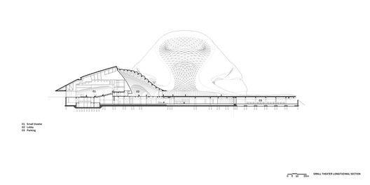 Harbin Opera House,Longitudinal Section