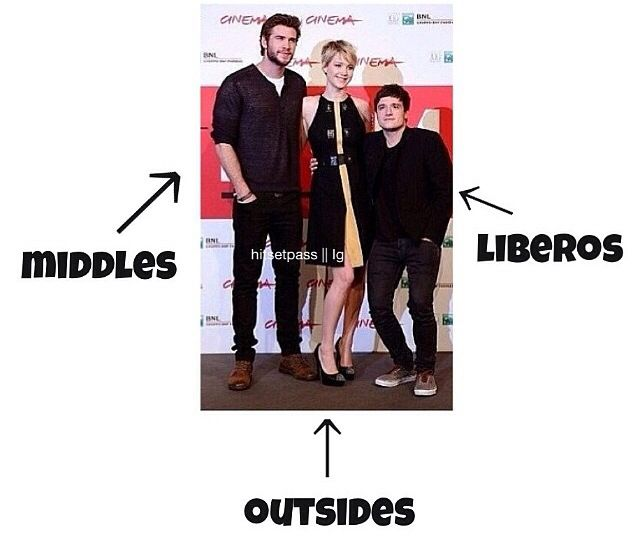 haha volleyball humor/ Jennifer Lawrence/ josh hutcherson/ Liam hemsworth/ hunger games cast