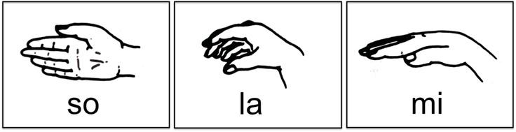 so-mi-la hand signs