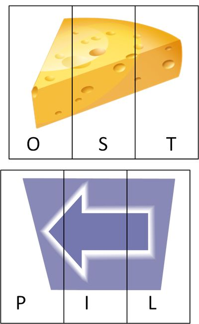 Materiały Montessori -