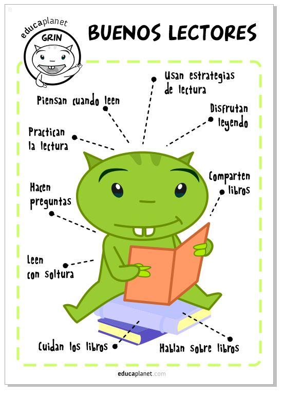 Un cartel o póster resumen con consejos y frases para preparar buenos lectores para el aula o la biblioteca.
