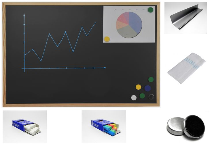 78 ideas about kreidetafel magnetisch auf pinterest magnettafel magnetische tafel w nde und. Black Bedroom Furniture Sets. Home Design Ideas