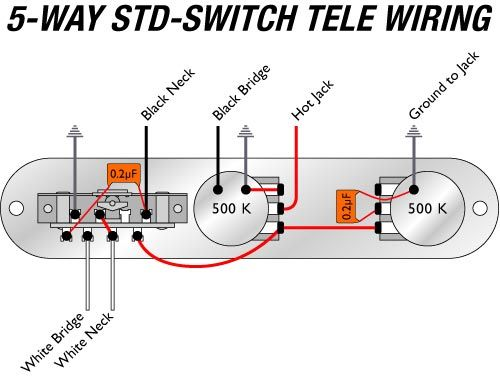 Telecaster SH wiring 5way  Google Search   Wirings
