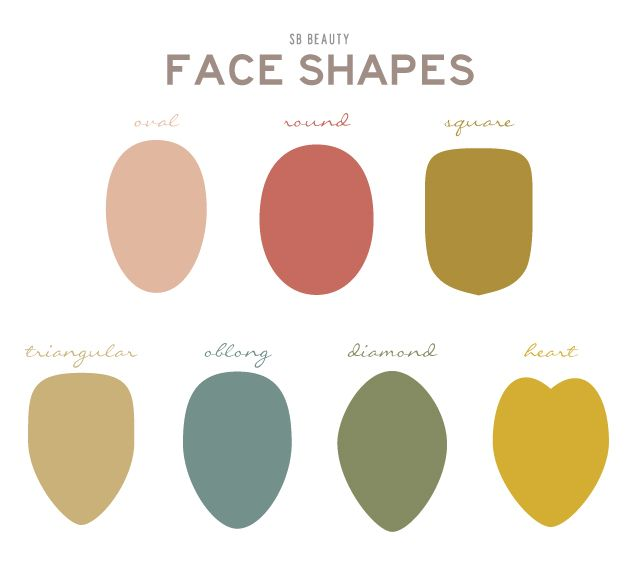 I always use face shape as a basic method of determining what haircut will look good on my clients.