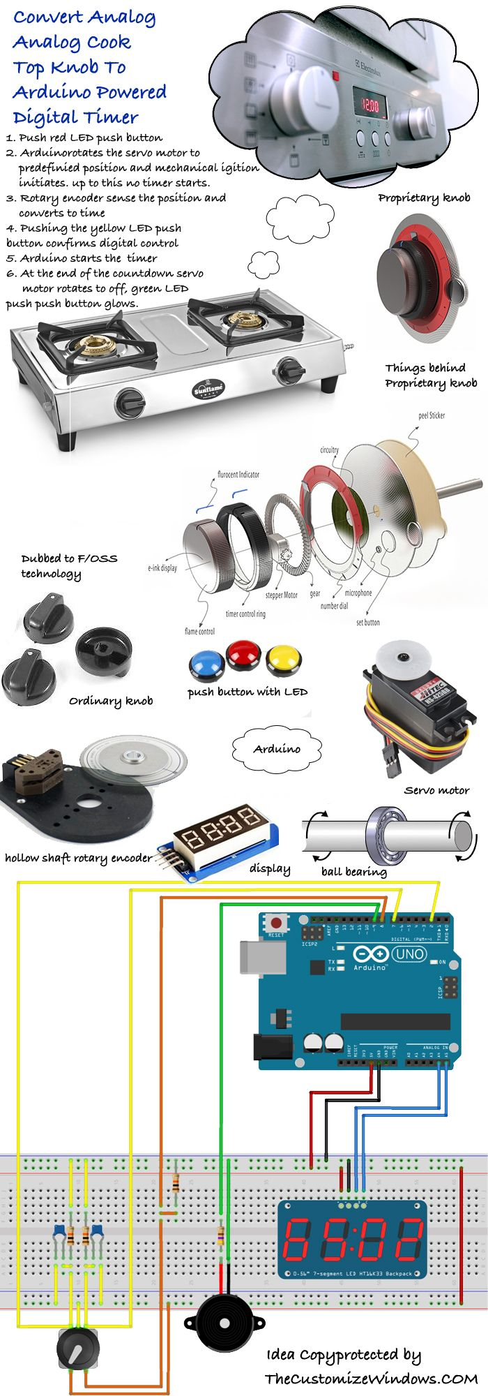 Best 25 hardware components ideas on pinterest computer analog cooktop knob to servo powered timer arduino powered robcynllc Images