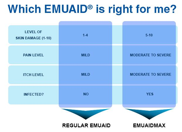Psoriasis Revolution - Psoriasis Treatment | Emuaid | First Aid Ointment - REAL PEOPLE. REAL RESULTS 160,000+ Psoriasis Free Customers