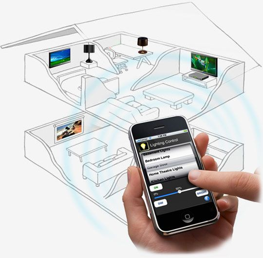 home automation iphone ideas