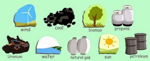 Types of Natural Resources   TET Success Key   Study Material ...