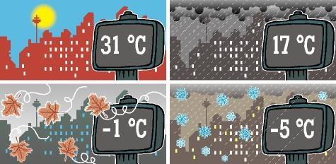 Números enteros negativos:  Expresan cantidades que son  menores que cero.  Números enteros positivos:  Expresan cantidades que son  mayores que cero.    Por ejemplo aquí, donde las temperaturas se expresan con números enteros.