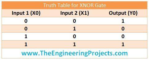XNOR Logical gate in Ladder Logic for PLC | Ladder logic, Logic  programming, Logic | Relay Logic Diagram Of Xor Gate |  | Pinterest