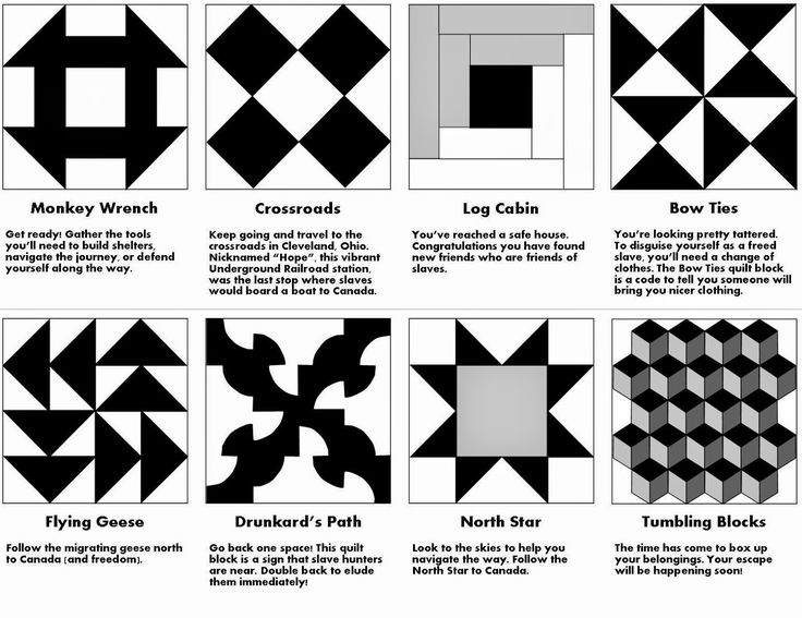 Printable Underground Railroad Quilt Code- I have used this quilt code in an Underground Railroad Simulation that was very engaging. Students found that the Underground Railroad was more involved than they originally thought. My only caution is to be sure that the patterns are developmentally appropriate for the students.