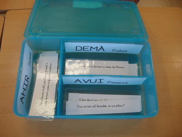BLOG LA MÀGIA DE LLEGIR I ESCRIURE  Donarem la caixa amb les pistes perquè els alumnes  vagin guardant les frases dins l'espai corresponent