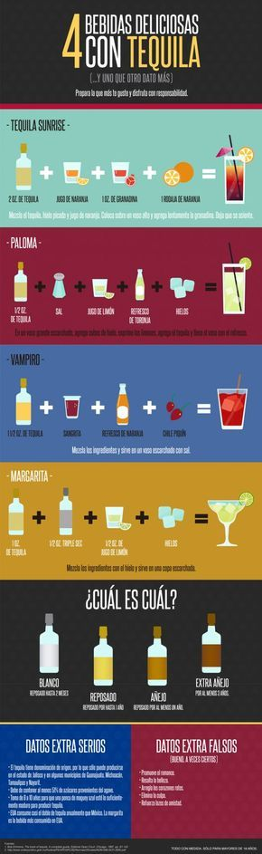 150205_Tequila-e1424473200120.png 620×2,018 pixeles