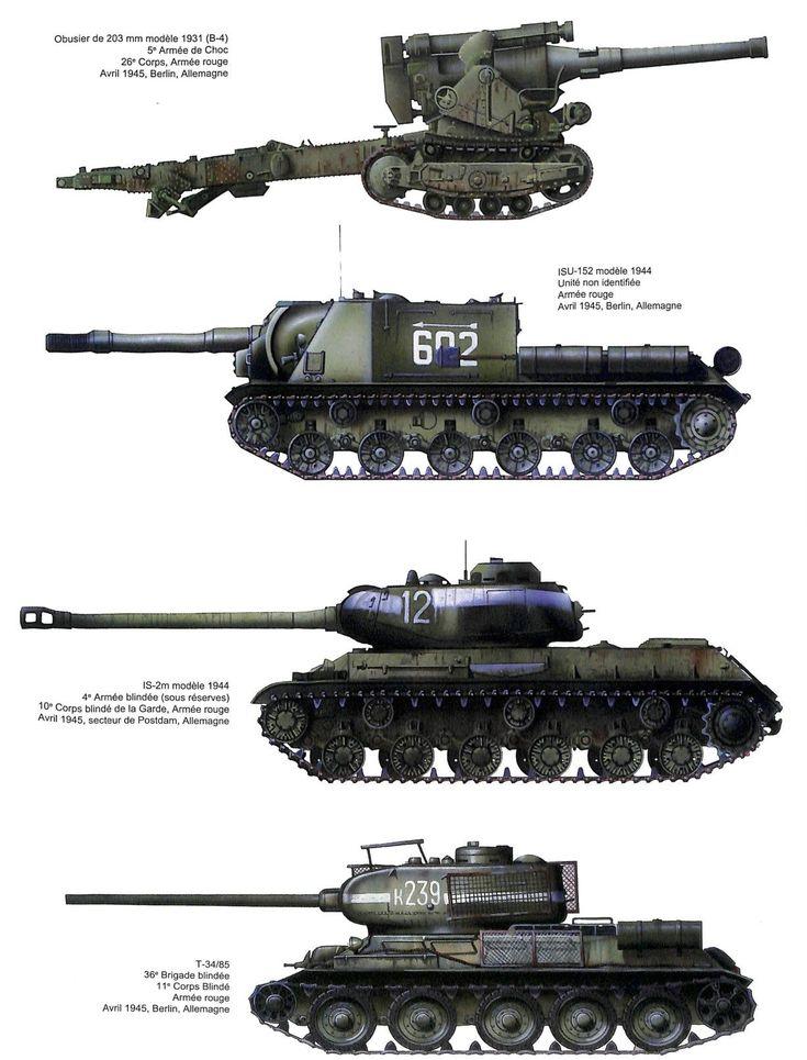 ассоциации все русские танки названия и картинки стоимость изделия влияет