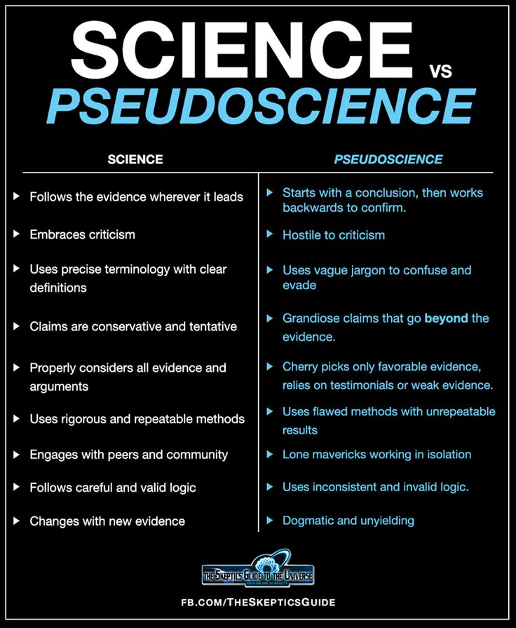 Science vs. Pseudoscience — The Skeptics' Guide to the Universe