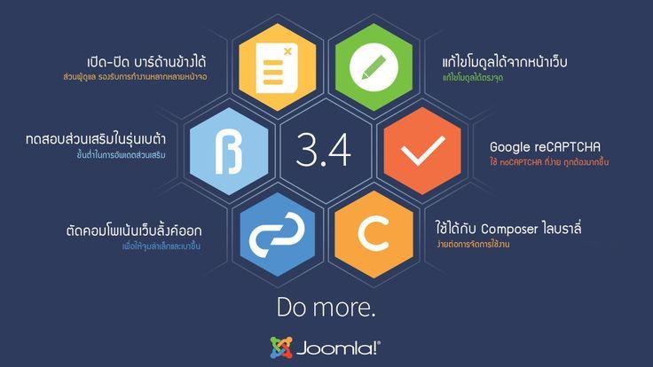 หลังจากออกJoomla! 3.4 มา เมื่อ24 February 2015 วันนี้ ถึงเวลาอัพเดตกันอีกครั้ง ทีมงาน Joomla! ได้ออกJoomla! 3.4.1 มาให้เราใช้งานแล