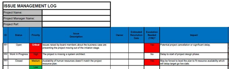 Issue Log Template Free Download  In Project Management The Issue