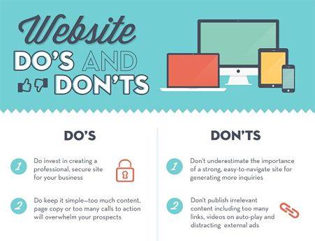 Website Creation 101: Infographics Roundup