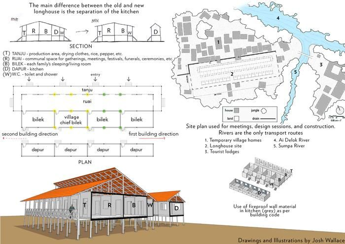 Image Result For Borneo Longhouse Plan How To Plan Borneo Blueprints