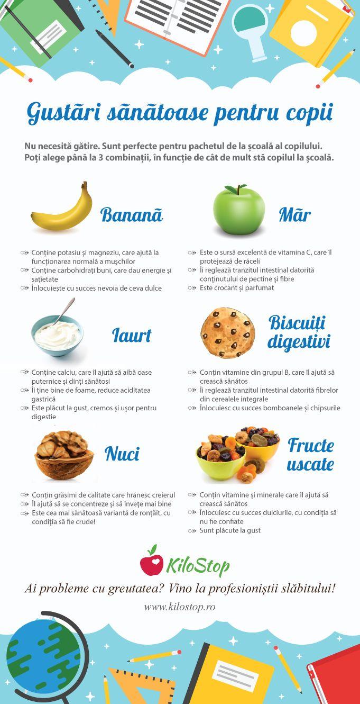 Descoperă cele mai sănătoase #gustări pentru #copii.