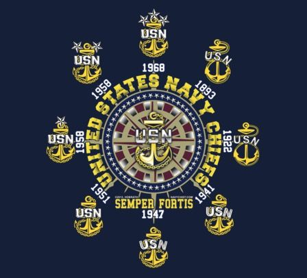 Semper Fortis Navy Tirevifontanacountryinncom