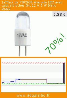 1aTTack.de 7302638 Ampoule LED avec culot à broches G4, 12 V, 5 W Blanc chaud (Cuisine). Réduction de 70%! Prix actuel 6,38 €, l'ancien prix était de 21,41 €. http://www.adquisitio.fr/1attackde/7302638-ampoule-led-avec