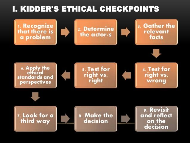 kidder s ethical checkpoints Review the key ideas in the book moral courage by rushworth kidder in a condensed soundview executive book review summaries & book reviews of the year's top business books - in text and audio formats.