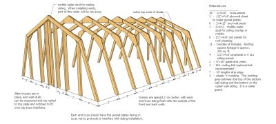 Shed Plans - 12x16 Barn Plans, Barn Shed Plans, Small Barn Plans - Now You Can Build ANY Shed In A Weekend Even If You've Zero Woodworking Experience!