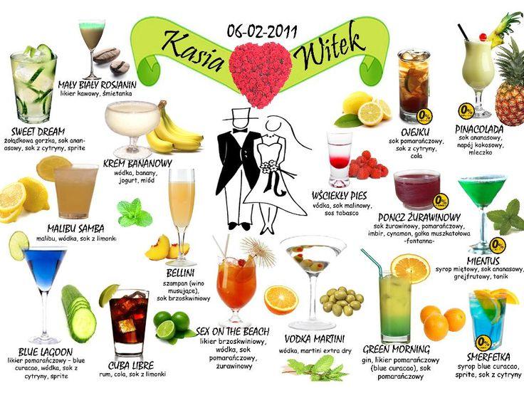 podstawowe menu (przy 200 gościach koszt przygotowania tych drinków - bez wódki ok 500 zł)