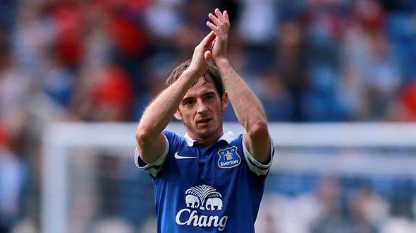 Leighton Baines renueva con el Everton - http://mercafichajes.es/28/01/2014/leighton-baines-renueva-everton/