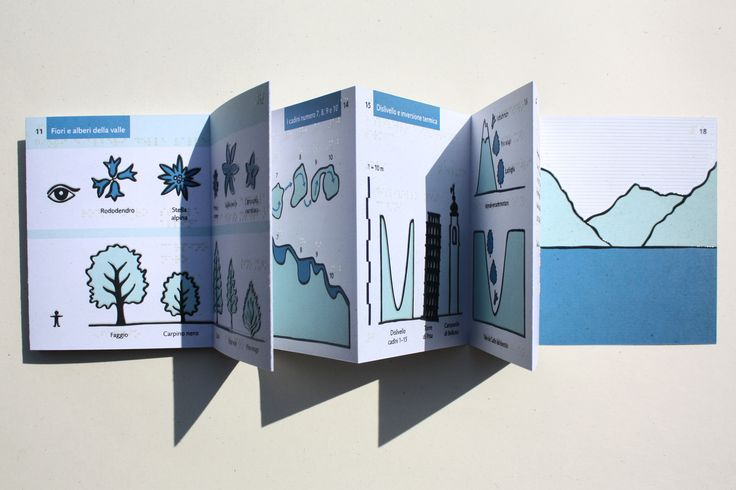 "VIII #LuckyStrike Talented #Designer Award. ""Punti di vista. #Graphic design orientato alla disabilità visiva"" by Gabriella Sperotto. Two books for blind person: adults and children. Realized with an #innovative print process."