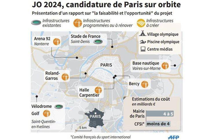 Politique   Jeux olympiques: la France peut-elle enfin gagner ?