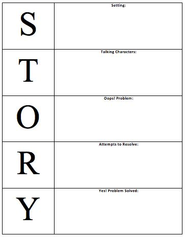 fiction structure example The hero's journey is the perfect plot structure for most fantasy, science fiction, and horror books if your hero is stumbling into a new world, or a new understanding of the world, then this is the plot structure for you.