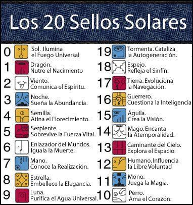 20 Sellos solares, descubre tu kin maya.  ¿Cual es tu misión en la tierra?