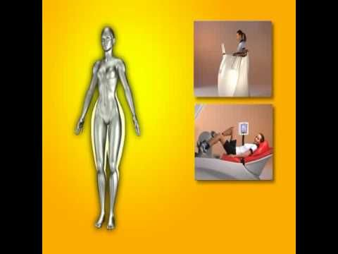 Targeted body shaping with HYPOXI #Hypoxi #HealthySkin