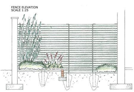 Horizontal Lathed Fence Detailing