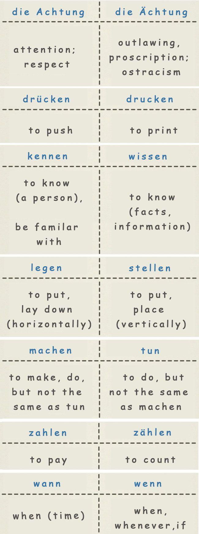 Confusing Word Pairs in German - learn German,words,vocabulary,german