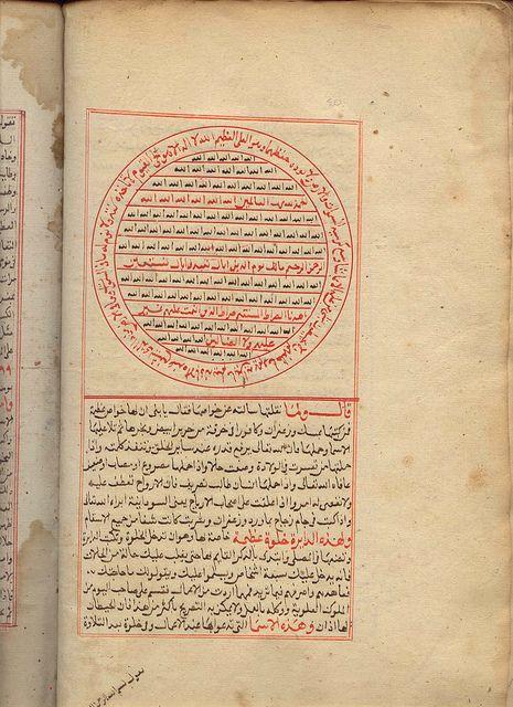 Shams al-Ma'arif.Los 1º capítulos introducen a los cuadrados mágicos,y la combinación de los números y el alfabeto que se cree que tiene efecto mágico, que el autor insiste es la única manera de comunicarse con los genios, ángeles y espíritus.La tabla de contenido que se introdujo en las ediciones posteriores contiene una lista de 40 capítulos sin numerar.Muchas órdenes sufíes, como el Naqshbandi-Haqqani al fin han reconocido su legitimidad y uso como un importante compendio de lo oculto