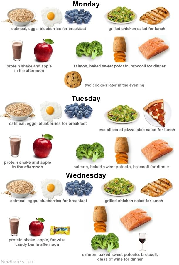 Good Example Of Eating In Moderation Healthy Diet Snacks Diet Snacks Healthy Work Snacks