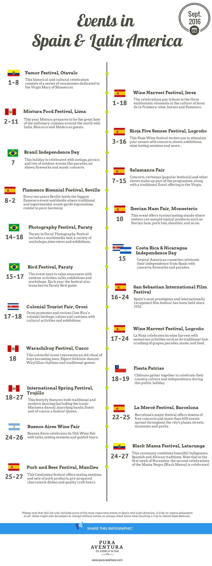 Events in Spain and Latin America, September 2016 - Read more: https://www.pura-aventura.com/blog/events-in-spain-and-latin-america-september-2016/
