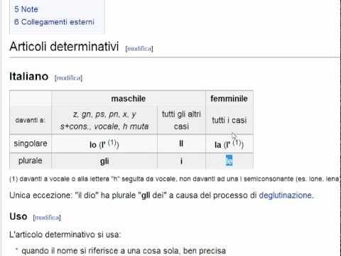 Learn Italian - Free Italian Lesson 7 - Curso Gratis de Italiano