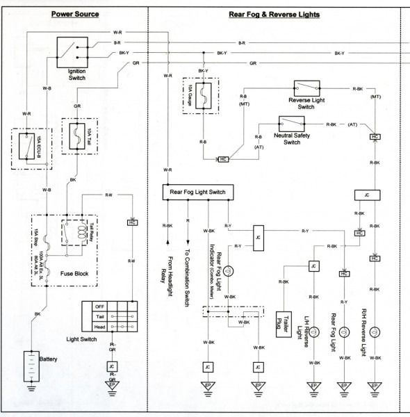 80 Series Landcruiser Wiring Diagram | Diagram, Land ...