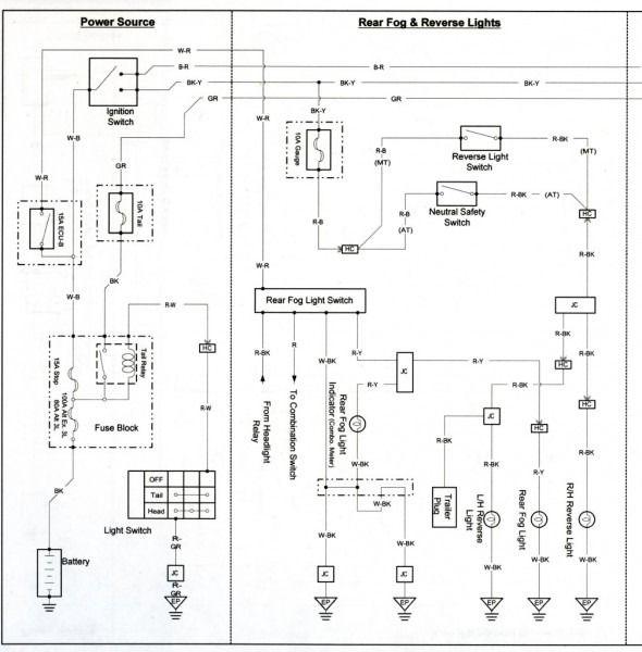 80 series landcruiser wiring diagram  diagram land cruiser