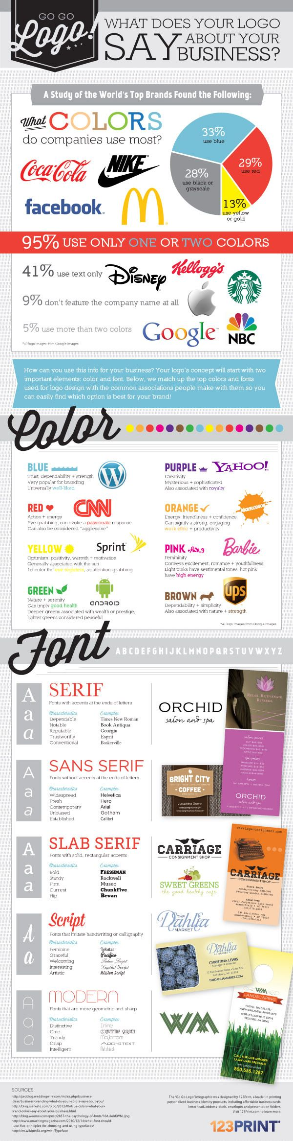 Print Infographic Designing Logo What Does Your Logo Say About Your Business? [Infographic]