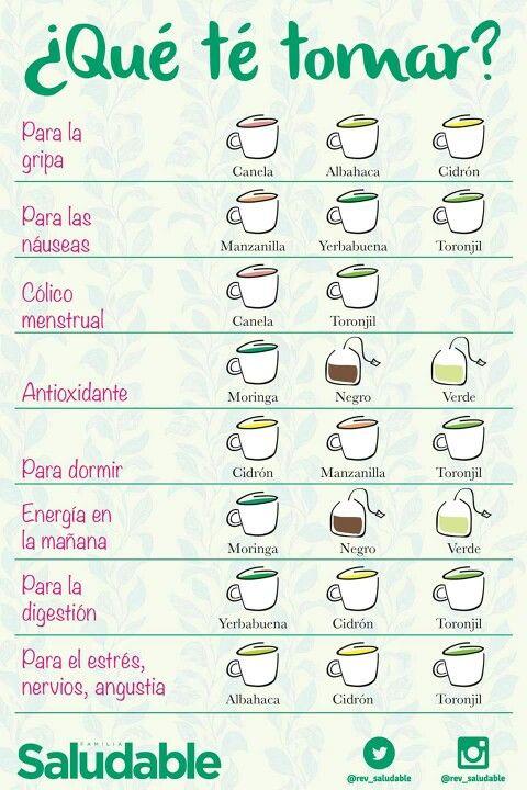 Tes #medicinasnaturales