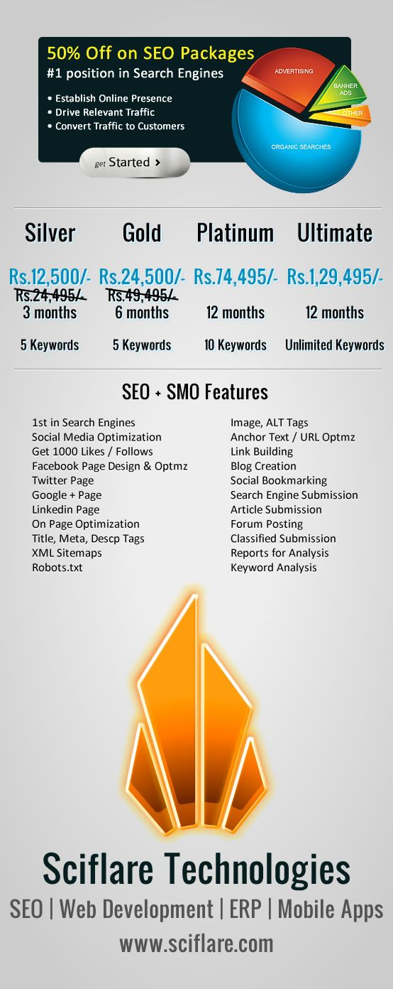 50% Off on SEO Packages | Rank 1 in 30 days by SEO - SEO in Chennai - Sciflare Technologies