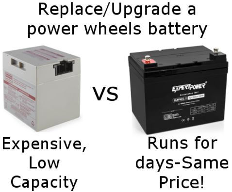 Better Power Wheels battery replacement